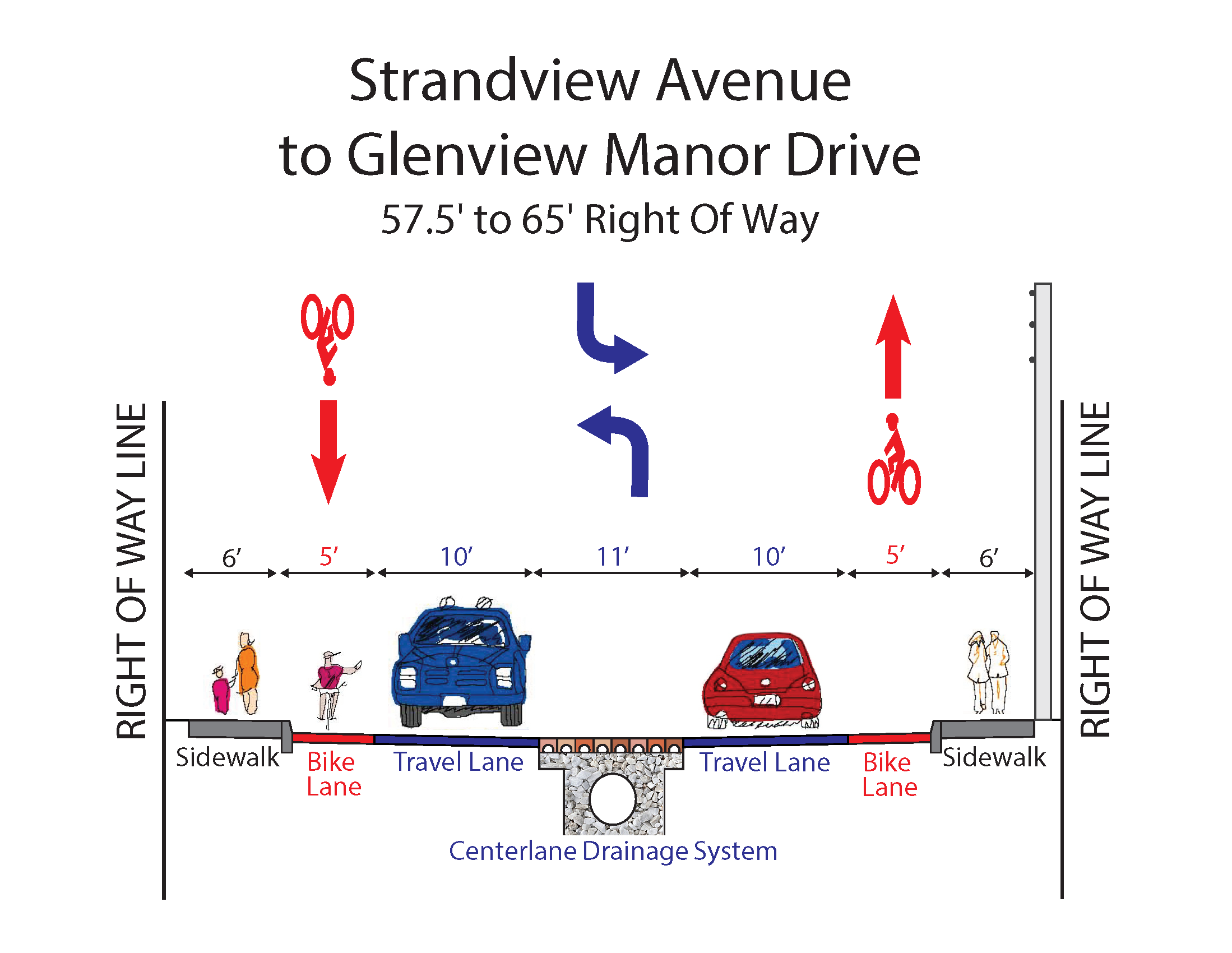 //refreshfmbeach.com/wp-content/uploads/2019/08/Typical-Section-Seg-3-Strandview-Ave-to-Glenview-Manor-Drive.png